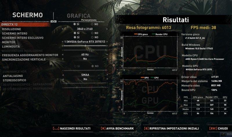 Asus Rog Strix 2070 Gaming Sottr 4K