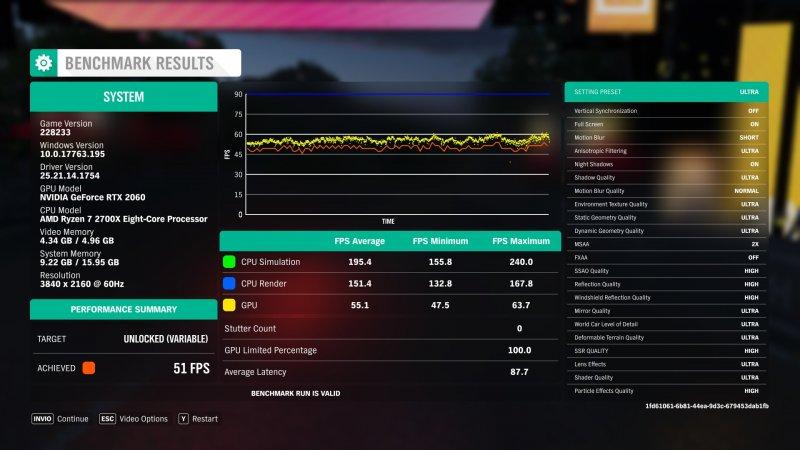 Rtx 2060 Forza Horizon 4 4K