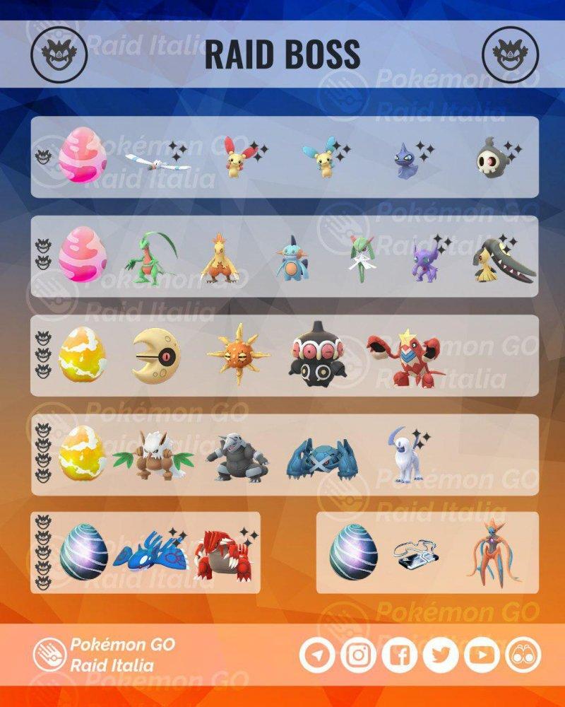 Pokemon Go Evento Hoenn Nuovi Raid 1