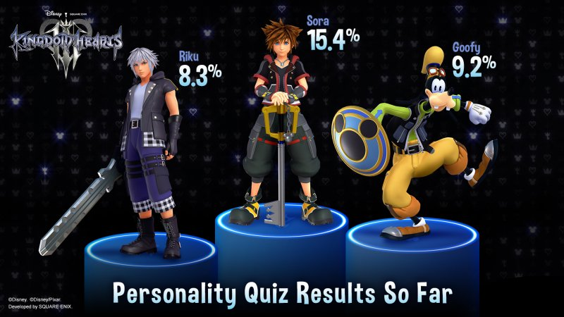 Kingdom Hearts 3 Quiz Personalita
