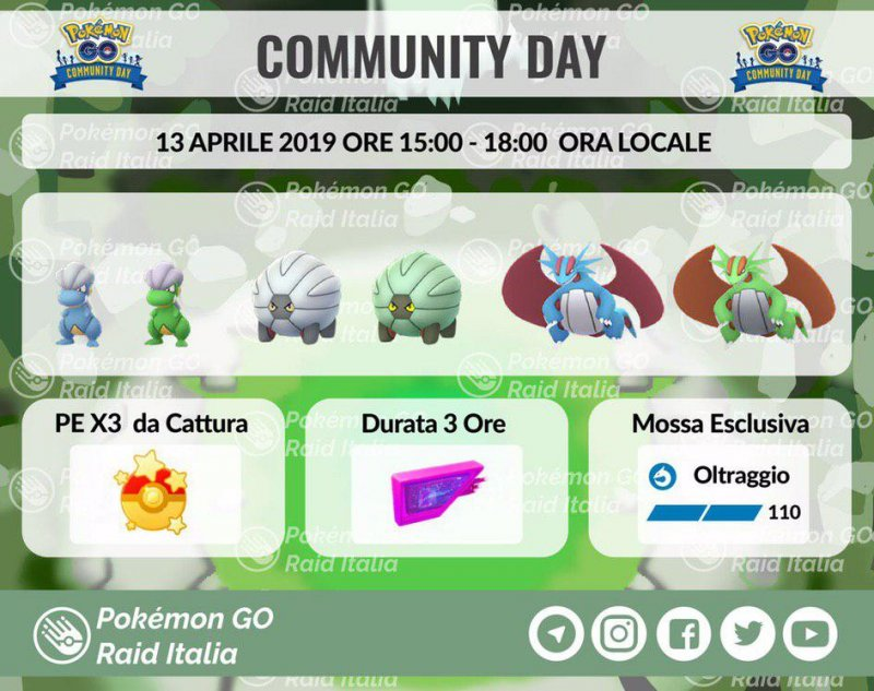 Pokemon Go Community Day Bagon 1