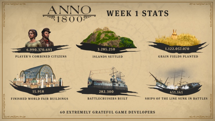 Anno1800 Infographics 1 Week Launch 190429 5Pm Cet 740X416