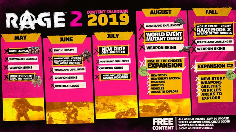 Rage2 Roadmap