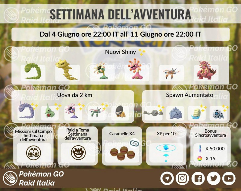 Pokemon Go Settimana Avventura 1