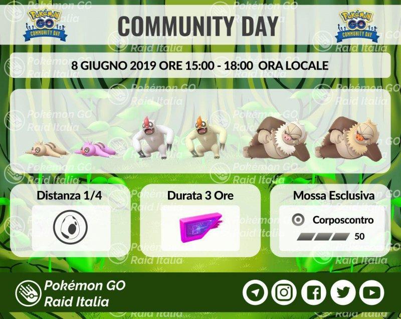 Pokemon Go Community Day Giugno 2019 Dettagli Immagine 1