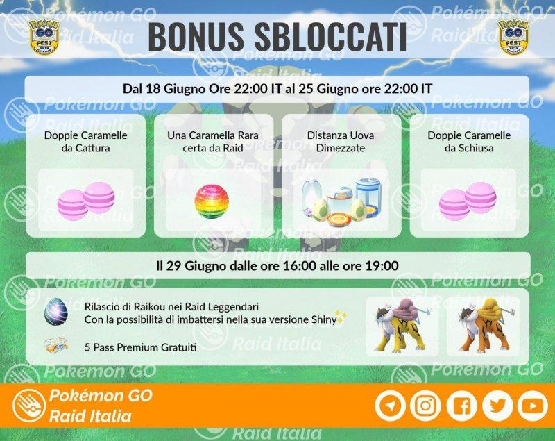 Pokemon Go Raikou Shiny Evento 1