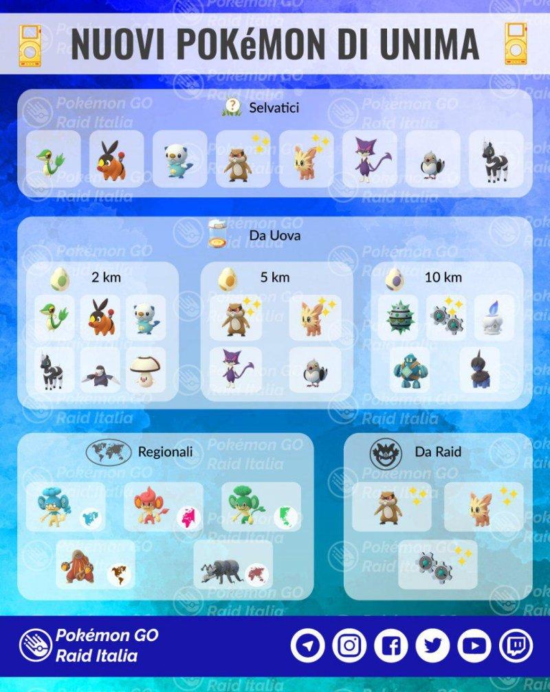 separation shoes b608a f2c20 Pokémon GO: Ora Leggendaria di Mewtwo annullata da Niantic ...
