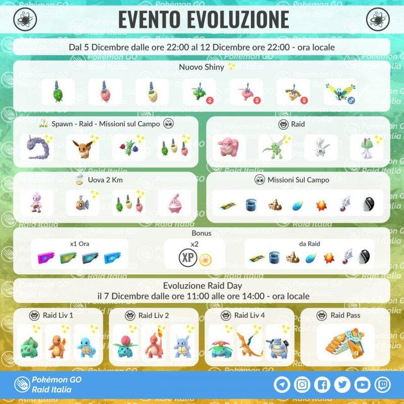 Pokemon Go Raid Day Evento Evoluzione 1