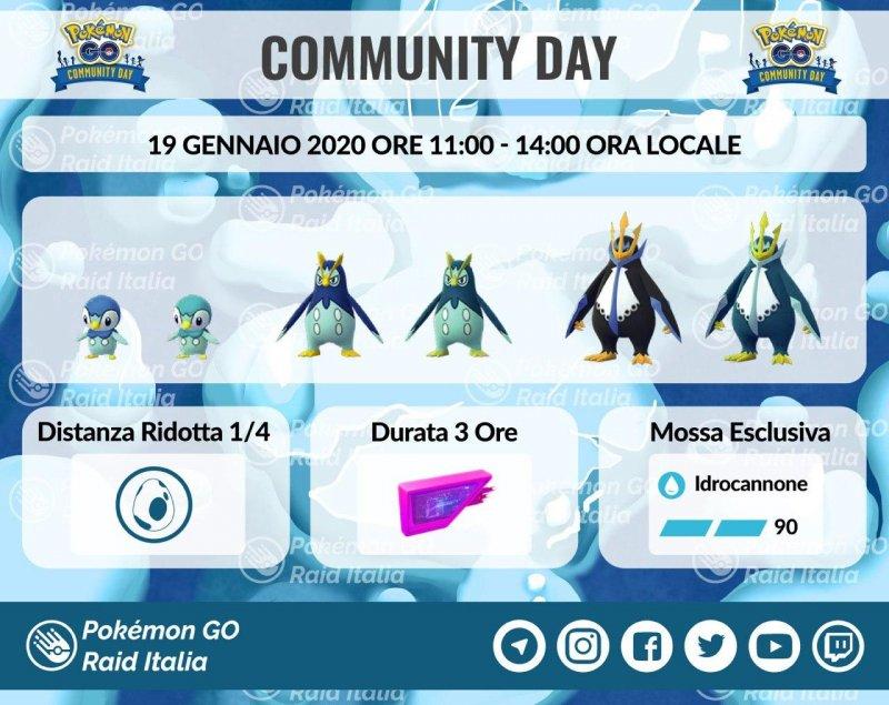 Pokemon Go Community Day Piplup 2