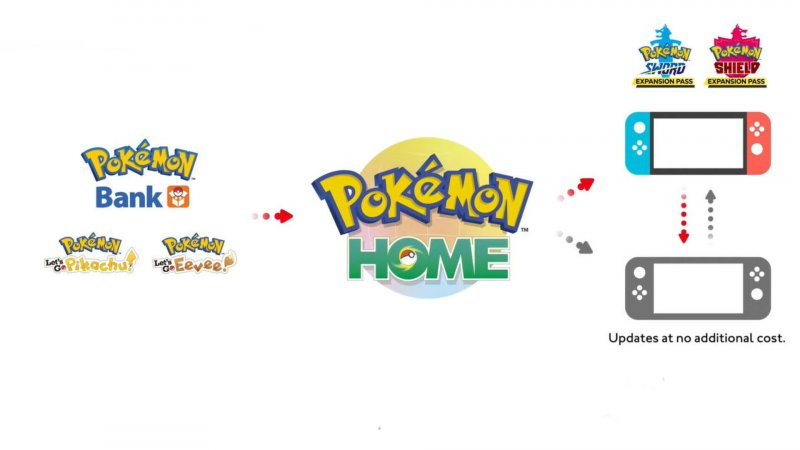 Pokemon Home 2