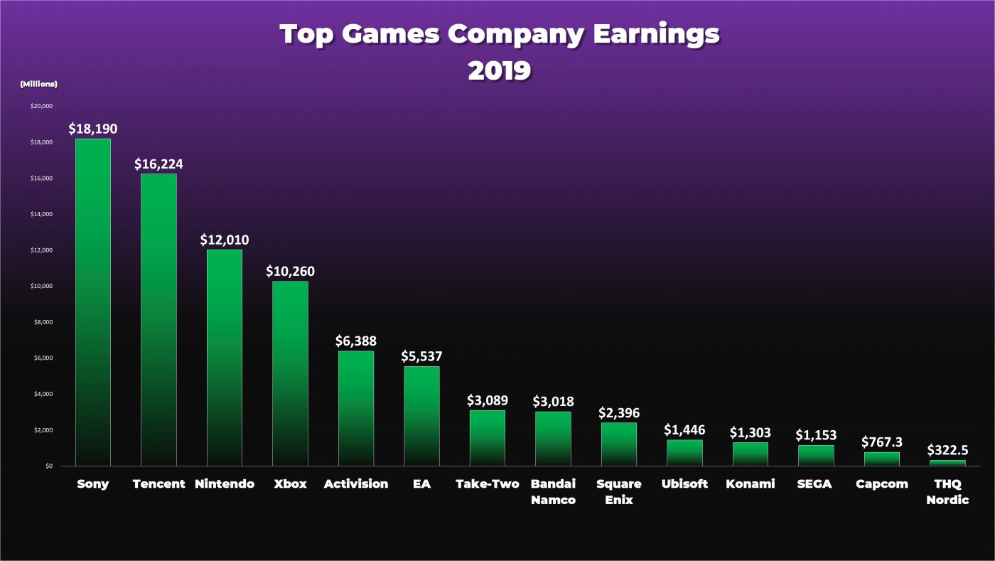classifica-game-company-2019_jpg_1400x0_q85.jpg