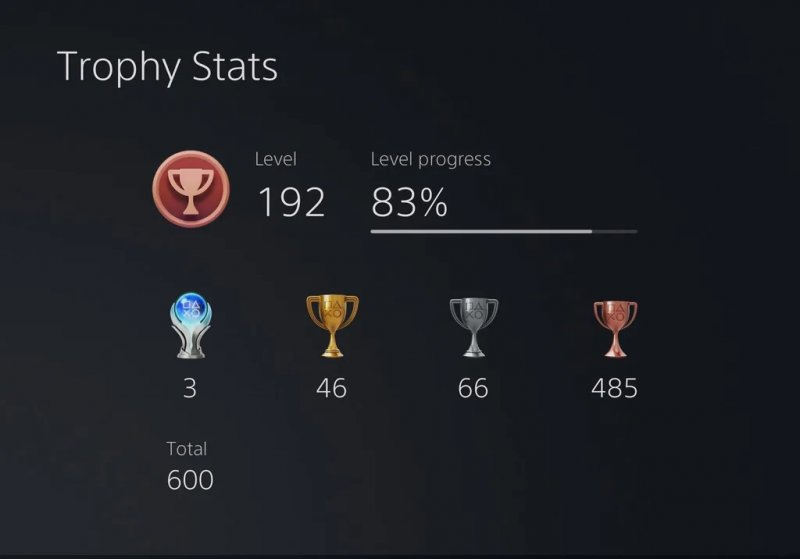 PS5 Trophies now has a more advanced tracking system and the ability to share linked photos and videos