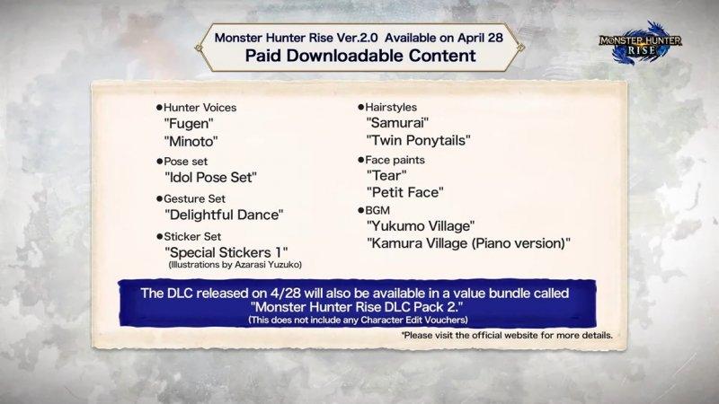 Monster Hunter Rise, lista de próximos DLC